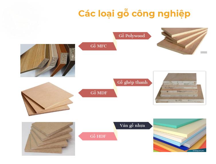 Cùng tìm hiểu về các loại gỗ công nghiệp trong nội thất